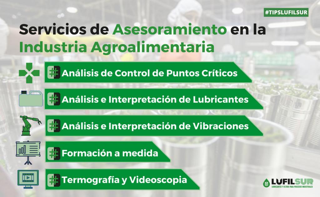 En LUFILSUR encontrarás todos los servicios de asesoramiento para industria agroalimentaria