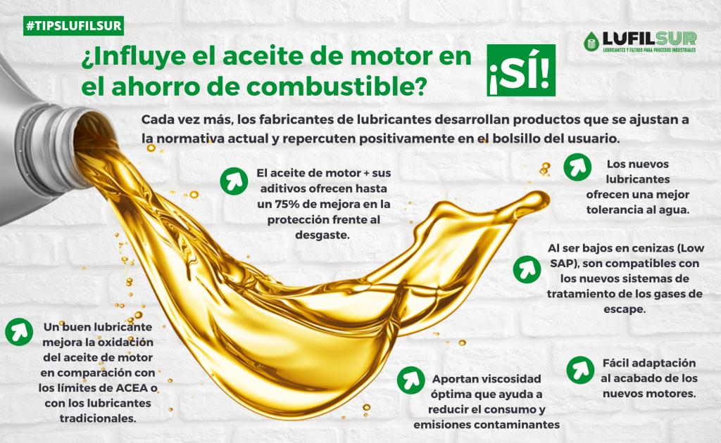 Mejoras en lubricantes para ahorro de combustible