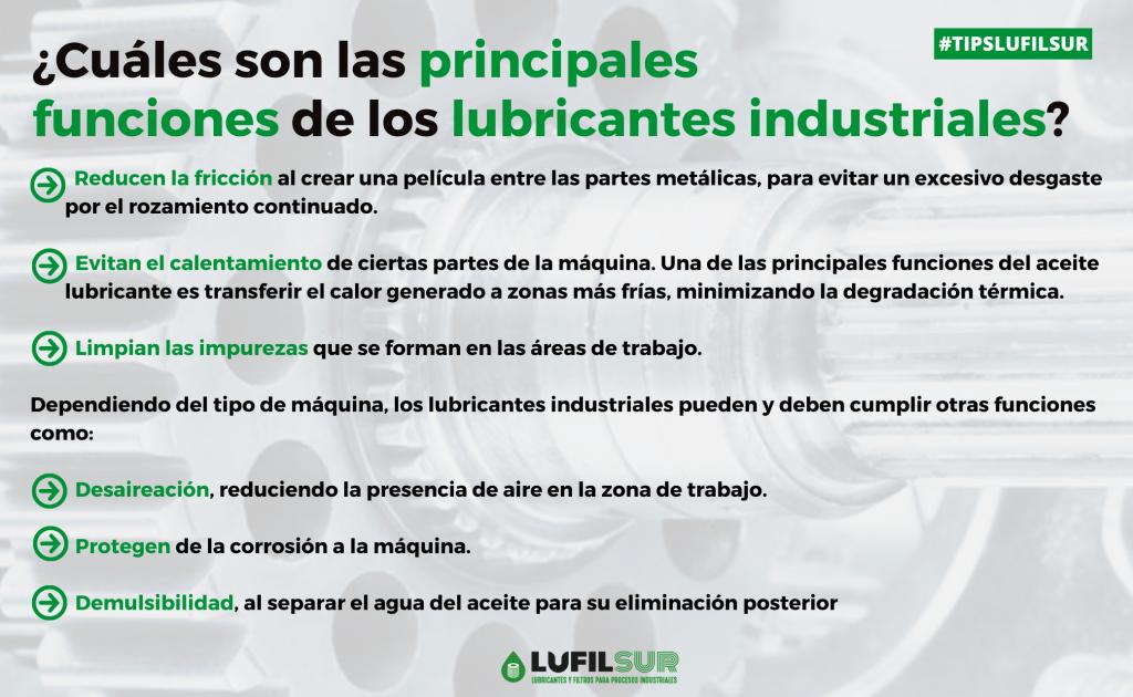 Los lubricantes industriales evitan la fricción de piezas y el calentamiento en los procesos industriales